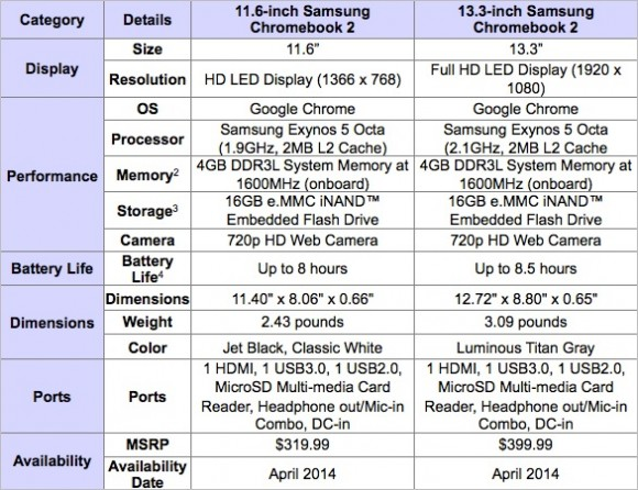 Samsung Chromebook 2014