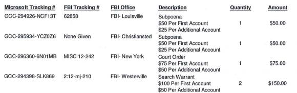 Angebliche Rechnung von Microsoft fürs FBI (Bild: The Daily Dot)