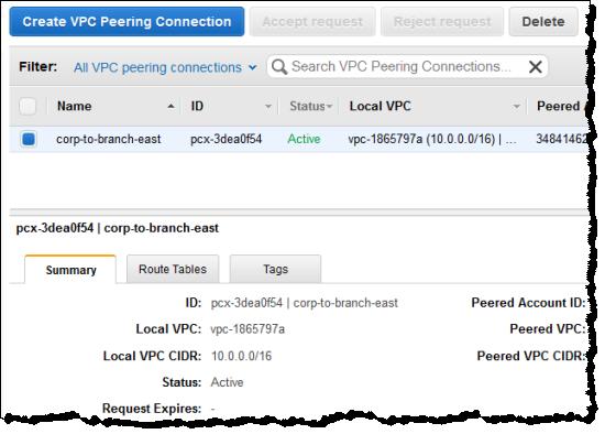 Anzeige eines erfolgreichen VPS-Peerings (Screenshot: Amazon)