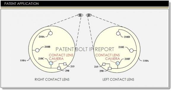 Google-Kontaktlinse mit eingebauter Kamera (Bild: via Patentbolt)
