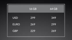 OnePlus One: Preise