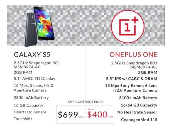 OnePlus One im Verlgeich zum Galaxy S5 (Grafik: OnePlus)