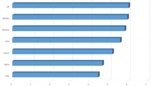 Qocirca BYOD-Index