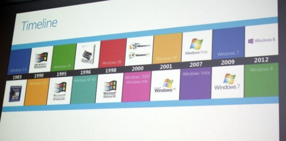 windows-timeline