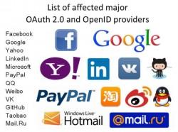 Von Covert Redirect betroffene Anbieter (Diagramm: Wang Jing)