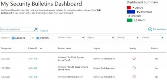 Das Dashboard von myBulletins liefert eine Übersicht über verfügbare Updates (Screenshot: ZDNet.com).