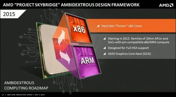 Project Skybridge soll eine Brücke zwischen den Ökosystemen schlagen (Bild: AMD).