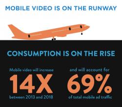 Opera sieht großes Wachstumspotential bei mobiler Videowerbung (Bild: Opera Mediaworks).