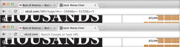 Google Origin Chip: die URL wird auf die Top Level Domain redziert, daneben lassen sich Suchbegriffe spezifizieren (Screenshot: News.com)