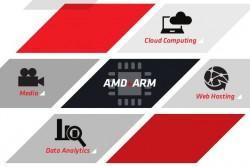 Einsatzgebiete für AMDs Opteron A1100 mit ARM 64-Bit (Bild: AMD)