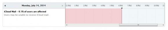 Apples E-Mail-Dienst iCloud Mail ist von einer Störung betroffen.