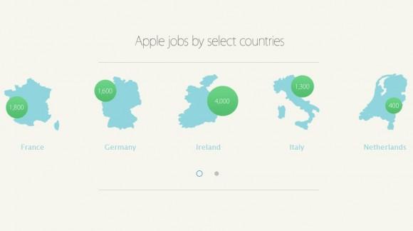 Direkte Apple-Angestellte in einigen europäischen Ländern (Grafik: Apple)