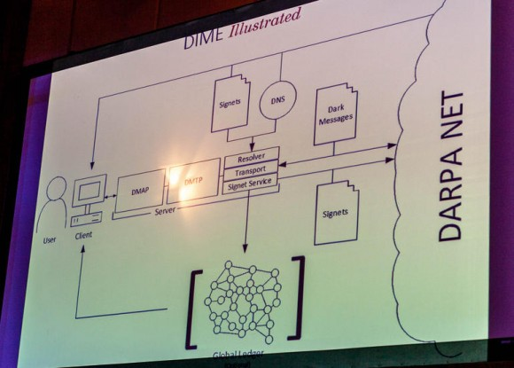 Dieses Diagramm zeigt die Funktionsweise von DIME (Bild: Seth Rosenblatt/CNET).
