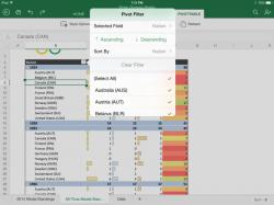 Pivot-Tabellen in Excel lassen sich ab sofort sortieren (Bild: Microsoft).