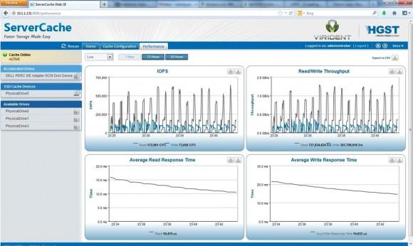 Die ServerCache-Software soll bestehende Speicherinfrastruktur durch Einrichten eines SSD-Cache der meistgenutzten Daten beschleunigen (Bild: HGST).
