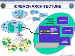 """Google-artige"" Suchmaschine ICREACH der NSA (Folie: via The Intercept)"