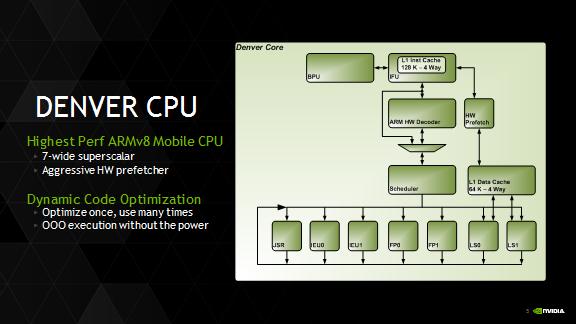 Aufbau der Denver-CPU (Bild: Nvidia)