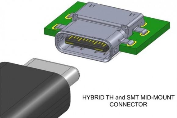 Mit dem neuen USB-Anschlusstyp C ist es wie bei Apples Lightning Connector egal, in welcher Ausrichtung der Stecker in die Buchse eingesteckt wird (Bild: USB 3.0 Promoter Group).