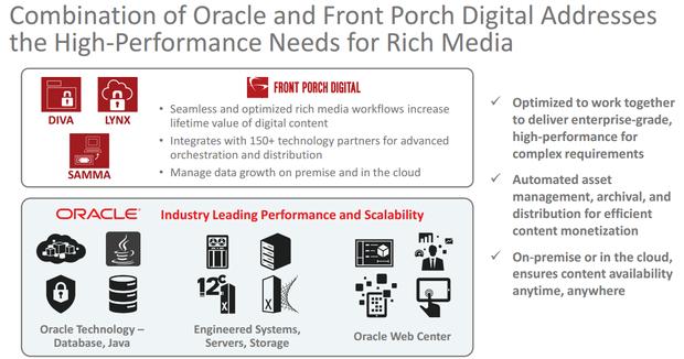 Oracle will die Lösungen von Front Porch Digital mit seinen eigenen kombinieren (Bild: Oracle).