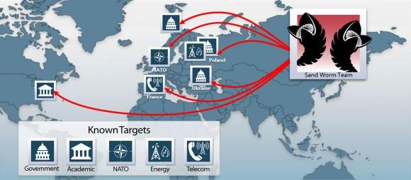 Ziele des russischen Intrusionsteams (Bild: iSight Partners)