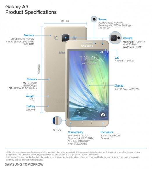 Galaxy A5 (Bild: Samsung)