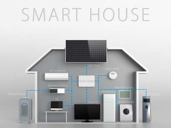 Smart Home (Bild: Shutterstock)