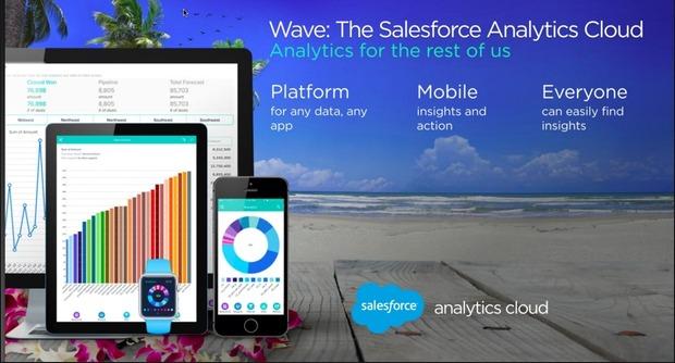 Wave soll Datenanalyse zum Vergnügen machen (Bild: Salesforce).