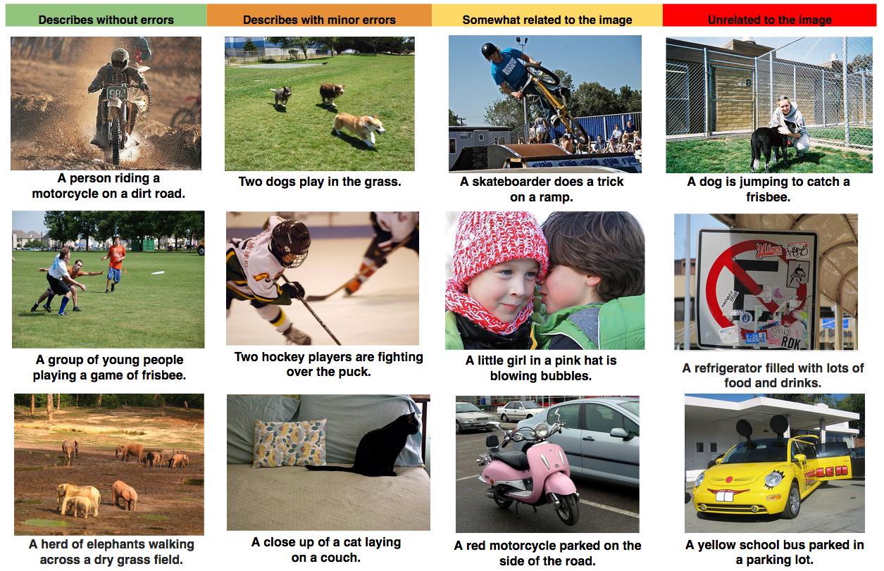 Forscher von Google und der Stanford-Universität melden Durchbruch bei Bilderkennung