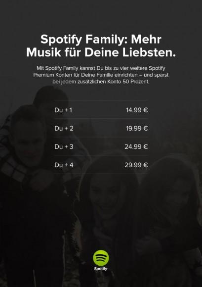 Was Kostet Spotify Family