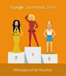 Meistgesuchte Musiker in Deutschland 2014 (Bild: Google)
