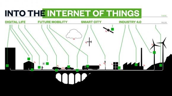 """Der diesjährige CODE_n-Wettbewerb steht unter dem Motto """"Into the Internet of Things"""" (Bild: CODE_n)."""