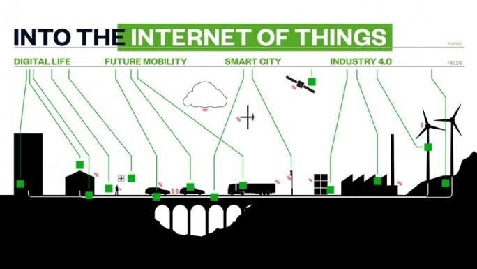 """Der Code_n-Wettbewerb stand auf der CeBIT 2015 unter dem Motto """"Into the Internet of Things"""" (Bild: Code_n)."""