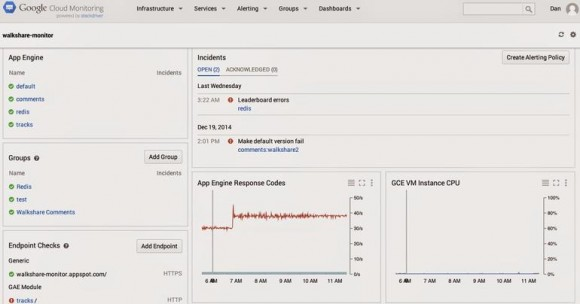 Google Cloud Monitoring (Screenshot: Google)
