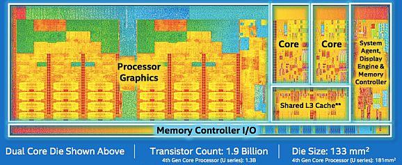 Intel 5. Generation der Core-Prozessoren (Bild: Intel)