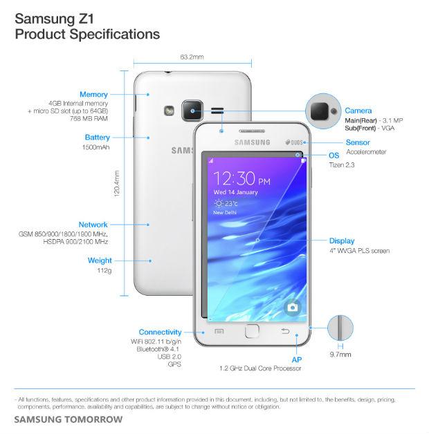 Spezifikationen des Samsung Z1 (Bild: Samsung)