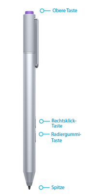 Stift fürs Surface Pro 3 mit drei Tasten (Bild: Microsoft)
