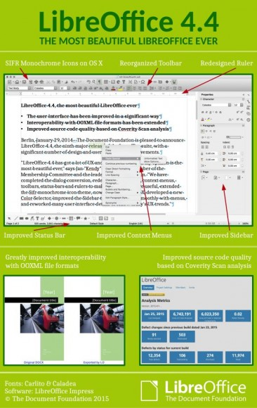 Die wichtigsten Neuerungen von LibreOffice 4.4 im Überblick (Bild: TDF)