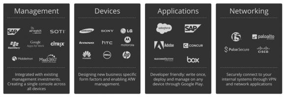 Google arbeitet für Android for Work mit zahlreichen Partnern zusammen (Bild: Google).