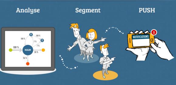 Überblick über die von Microsofts Azure Mobile Engagement bereitgestellten Funktionen (Bild: Capptain)