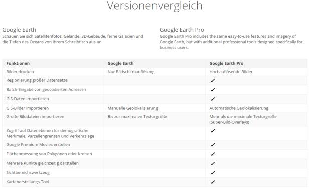 Vergleich zwischen Basis- und Pro-Version von Google Earth (Bild: Google).