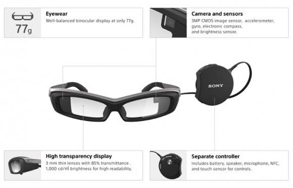 Die SmartEyeglass-Ausstattung im Überblick (Bild: Sony)