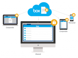 Box kauft Subspace (Bild: Box)
