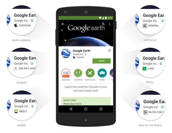 Google passt die Altersfreigabe für jedes Land automatisch an (Bild: Google).