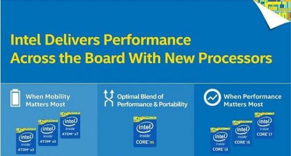 Intel untergliedert die Atom-Reihe in x3, x5 und x7 (Folie: Intel).