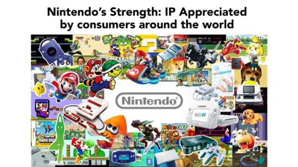 Nintendos Geistiges Eigentum (Folie: Nintendo)