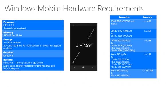 Windows 10 Mobile kann auf Geräten mit einer Displaygröße zwischen 3 und 7,99 Zoll installiert werden (Bild: Microsoft).