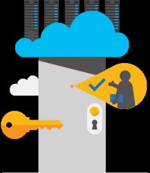 Customer Lockbox gibt Kunden volle Kontrolle über Zugriffe durch Microsoft-Techniker (Bild: Microsoft).