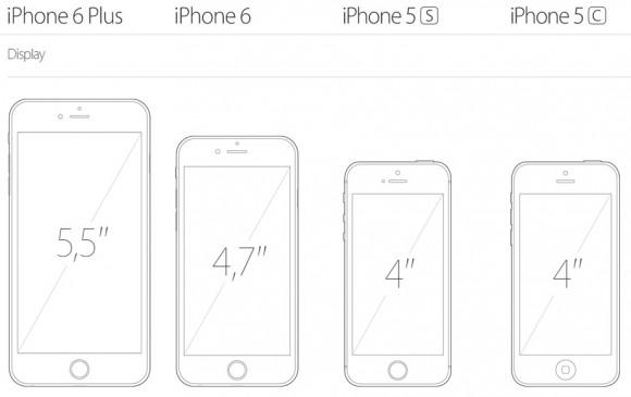 iPhone-Größenvergleich (Screenshot: ZDNet.de bei Apple)