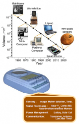 Evolution des Computers (Bild: University of Michigan)