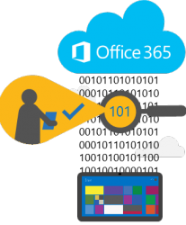 Office 365 Management Activity API (Bild: Microsoft)